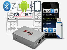 Fibre Optic (M.O.S.T.) kits
